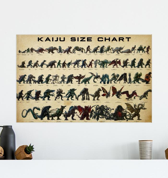 Kaiju size chart poster 2
