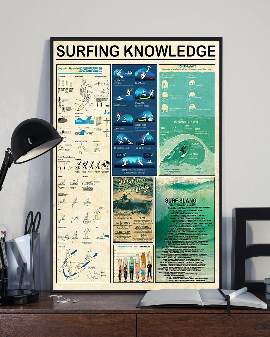 Poster Surfing knowledge 3