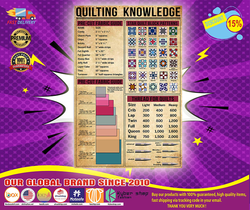Quilting knowledge poster 4