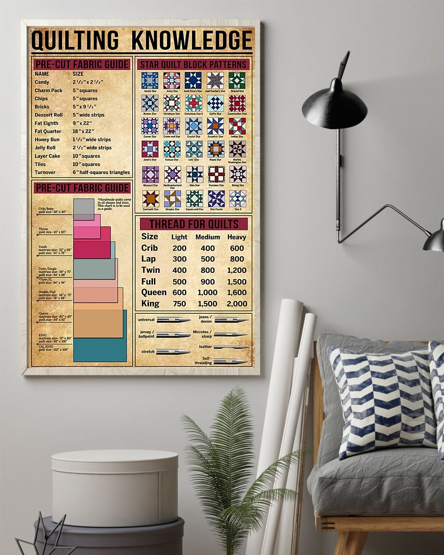Quilting knowledge poster 3