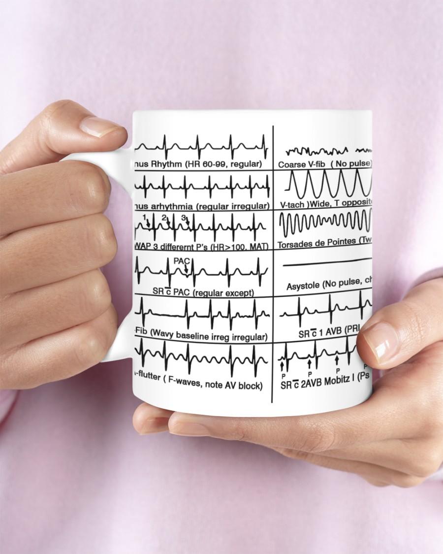 Cardiologist Rate Mug 3