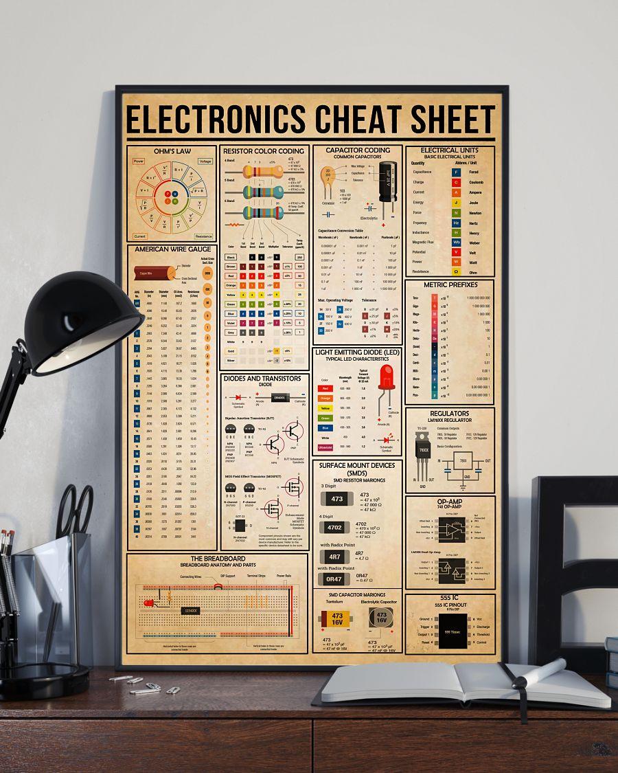 Electrician Electronics Cheat Sheet Poster 2